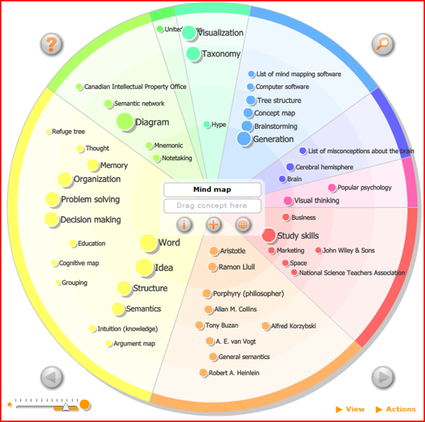 mindmapping-search-eyeplorer